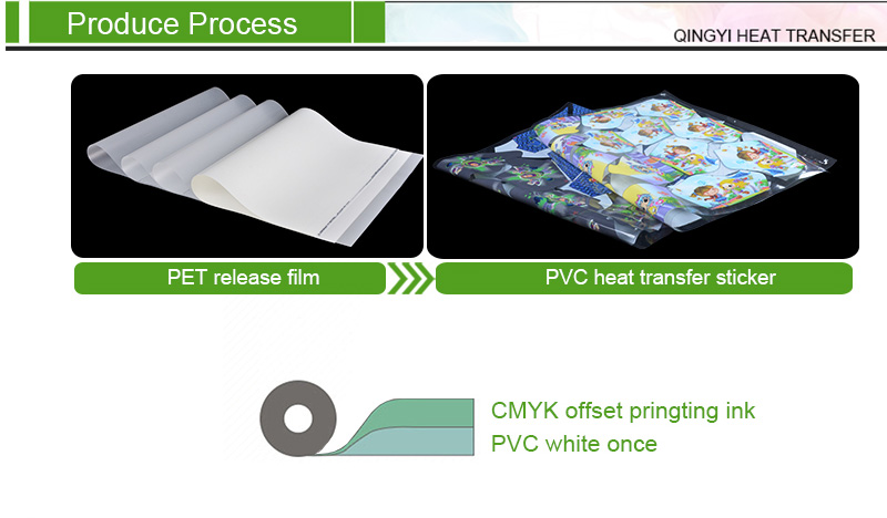 PVC Heat Transfer Printing Manufacturers,Sell High Quality