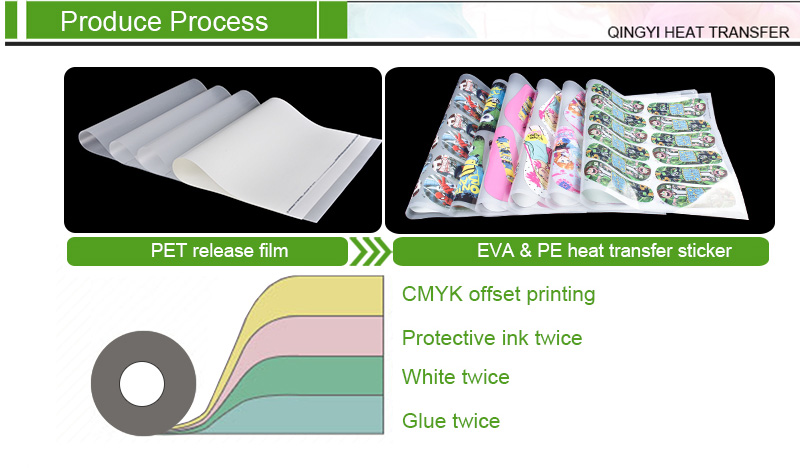 Heat Transfer Service For Printing EVA Slipper